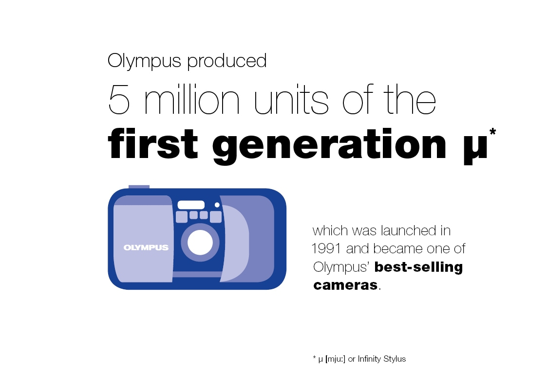 Olympus produced 5 million units of the first generation micro([mju:] or Infinity Stylus) which was launched in 1991 and became one of Olympus' best-selling cameras.